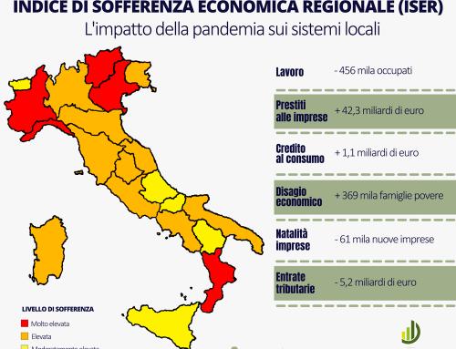 Covid-19. La classifica della sofferenza economica regionale