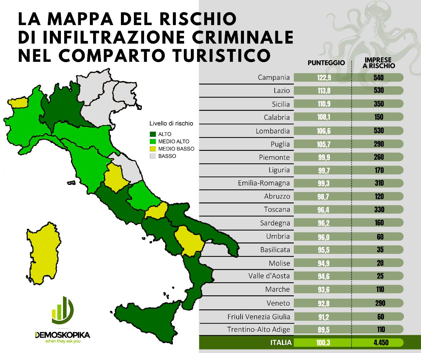 la mappa del rischio di infiltrazioni criminale nel comparto turistico